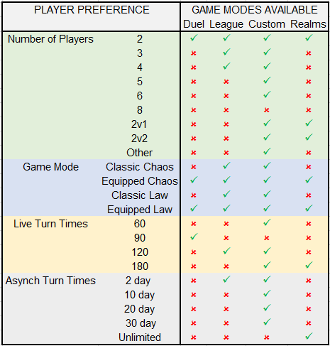 Available Game Modes.png